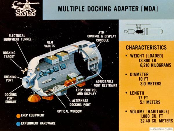 Dokovací adaptér MDA