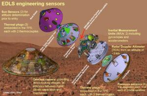 Senzory, které využije AMELIA
