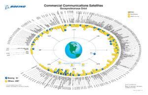 Rozložení telekomunikačních družic na geostacionární oběžné dráze z roku 2012