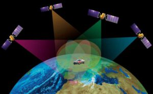 Satelitní navigace funguje na jednoduchém principu - stačí určit, jak dlouho letěl signál od sondy k příjemci - z toho se vypočítá vzdálenost mezi oběma členy. Pro určení polohy je potřeba měřit vzdálenost minimálně vůči třem družicím, ideálně vůči více.
