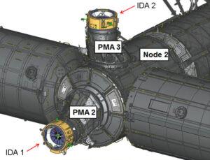 Původní plán umístění adaptérů IDA