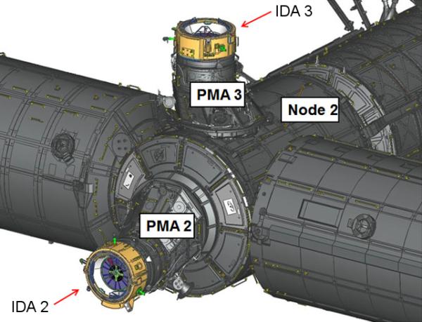 Plánované umístění adaptérů IDA po ztrátě IDA-1.