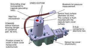 Detailní pohled na senzor COMARS