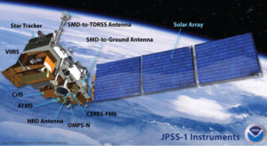 Družice JPSS