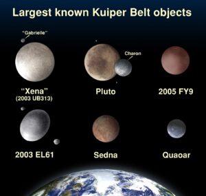 Sluneční plachetnice by nám mohly zpřístupnit transneptunické objekty. Největší z těch známých jsou na obrázku (zdroj NASA, Wikipedie).