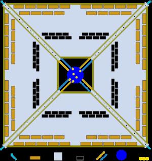 Schéma plachty použité u sondy Ikaros. 1) Směr k závažím umožňujícím napnutí plachty 2) Zařízení s tekutými krystaly (LCD), 3) Membrána plachty 4) Solární panely 5) Lana 6) Hlavní těleso sondy 7) Přístroje. (Zdroj Wikipedie).