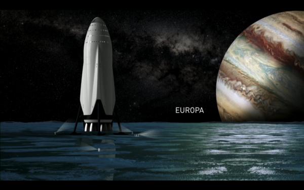 Vizualizace ITS na Europě.