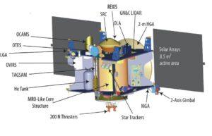 Systémy sondy OSIRIS-REx