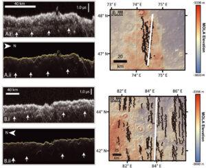 Ukázka odrazů v lokalitě Utopia Planitia ze sondy MRO.