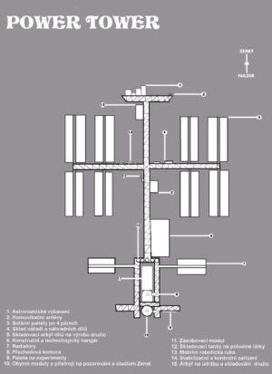 Návrh vesmírné stanice Power Tower připomínající obří kříž