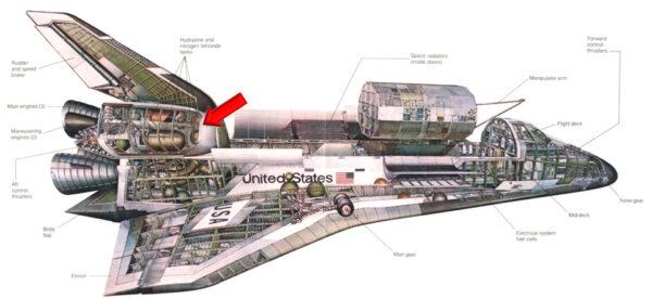 Průřez raketoplánem s vyznačením motoru OMS.