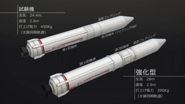 Porovnání původní a vylepšené (níže) verze rakety Epsilon.