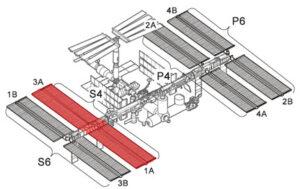 Schéma dílů příhradové konstrukce na ISS - segment S4 je zvýrazněný. (Konstrukci solárních panelů na ruské sekci, prosím, ignorujte - obrázek pochází z doby, kdy se s touto možností počítalo)