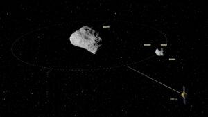 Představa duálního asteroidu Didymos