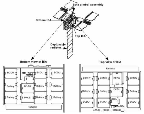 Schéma rozložení prvků elektrických systémů na fotovoltaických panelech.