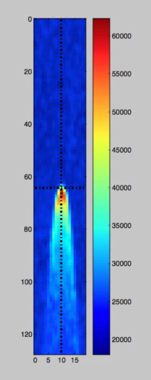 Vůbec první graf DDM z družic CYGNSS vznikl 4. ledna 2017 v 17:48:31 středoevropského času východně od pobřeží Brazílie. Vrchol uprostřed značí rozptýlený GPS signál,ze kterého se dá vyčíst, jakými podmínkami procházel a jaké jsou v oblasti větry.