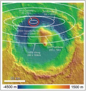 Srovnání velikostí přistávacích elips úspěšných sond NASA na Marsu na pozadí výškové mapy kráteru Gale