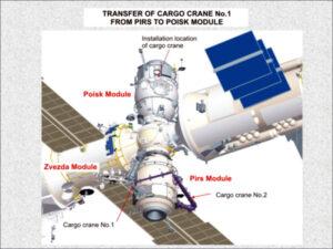 Moduly Poisk a Pirs umožňují připojování zásobovacích lodí, ale fungují i jako přechodové komory.