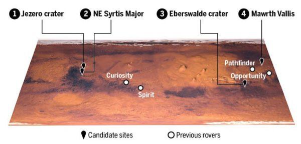 4 kandidátské oblasti pro přistání Mars Roveru 2020. Zdroj: Val Altounian/Science; NASA/JPL/University of Arizona