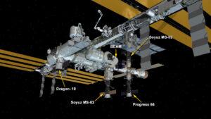 Aktuální rozložení lodí u ISS