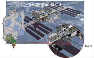Umístění přístroje SAGE-III ISS na Mezinárodní vesmírné stanici