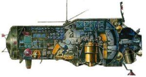 Řez stanicí typu Almaz