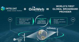 Grafika ke spojení Intelsat a OneWeb