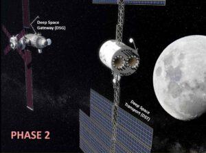Deep Space Transport u stanice DSG.
