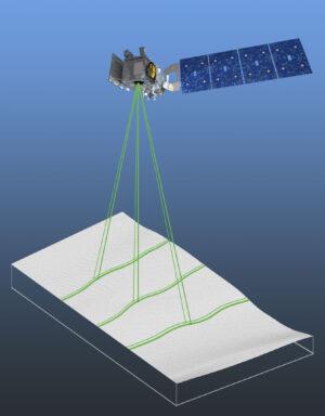 Princip fungování družice ICESat-2