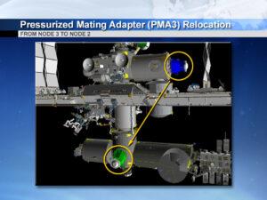 Plánovaný přesun modulu PMA-3