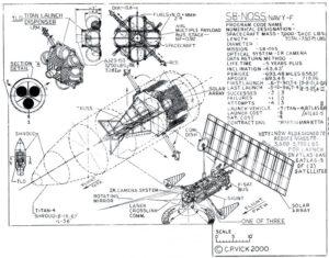 Teoretická podoba starších verzí družic NOSS