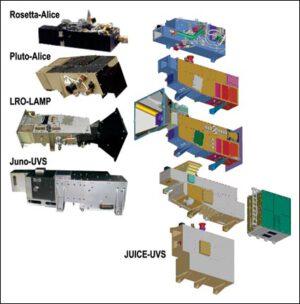 Návrh přístroje UVS vychází z úspěšných předchůdců