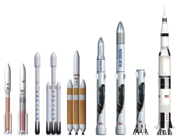 Porovnání raket New Glenn s ostatními