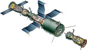 Částečný řez Saljutem 6 s připojenou lodí Sojuz a blížící se nákladní lod Progress
