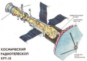 Nákres Saljutu s připojenou anténou KRT-10