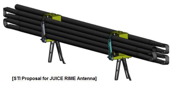 Složená anténa přístrojeRIME