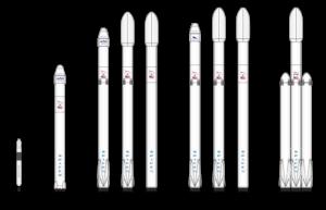 Schématické porovnání základních fyzikálních charakteristik jednotlivých variant Falconu 9 včetně vyřazeného Falconu 1 a Falconu Heavy.