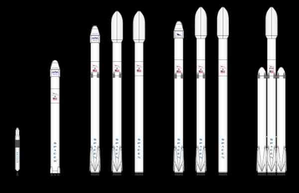 Schématické porovnání základních fyzikálních charakteristik jednotlivých variant Falconu 9 včetně vyřazeného Falconu 1 a očekávaného Falconu Heavy.