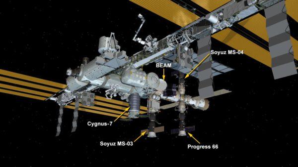 Aktuální konfigurace ISS.