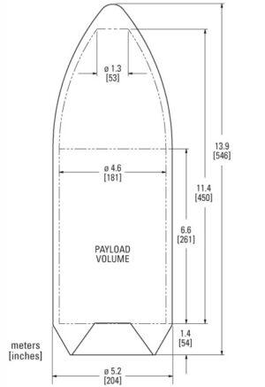 Rozměry aerodynamického krytu Falconu 9 rozhodně nejsou malé.