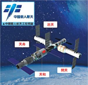 Vizualizace stanice Tiangong s připojenou lodí Tiančou (vlevo)