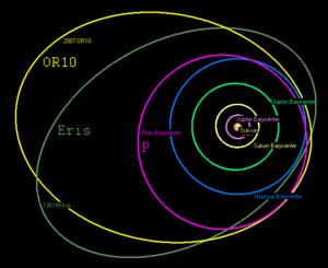 Žlutě vyznačená oběžná dráha trpasličí planety 2007 OR10 v porovnání s ostatními objekty.