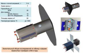Návrh znovupoužitelné kosmické lodi Ryvok od RKK Eněrgija