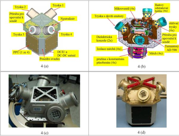 Obr. 4 – Svazek CMNT. Obrázek (a) zobrazuje externě viditelné komponenty s vysvětlivkami, obrázek (b) zobrazuje interní design s vysvětlivkami, obrázek (c) je fotografie letového hardwaru svazku připojeného k montážnímu úchytu s odstraněným horním krycím panelem, obrázek (d) je fotografie svazku s připojeným úchytem pro manipulaci během příprav.