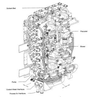 Interiér systému CDRA (Carbon Dioxide Removal Assemblies), který odstraňuje oxid uhličitý ze vzduchu.