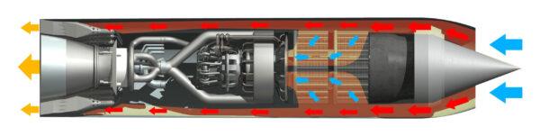Průtok vzduchu motorem SABRE