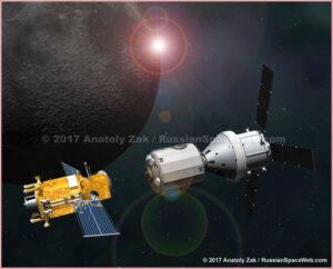 Orion s připojeným modulem Hab-1 se připojuje k základnímu modulu PPB.