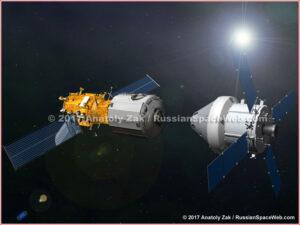 Loď Orion s posádkou se odděluje od zárodku nové stanice - modul Hab-1 je připojen k modulu PPB.