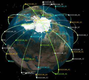 Vizualizace šesti oběžných rovin družic Iridium.
