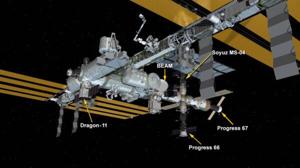 Aktuální konfigurace Mezinárodní kosmické stanice